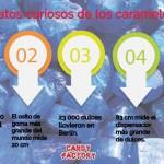 Datos curiosos sobre los caramelos