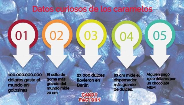 Cadny Factory Perú - Datos curiosos de los caramelos