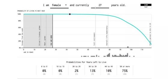 Probability-Chart_result