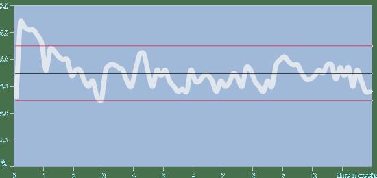aqua_ph_graph