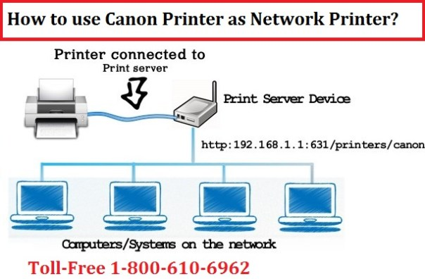 use Canon Printer as Network Printer