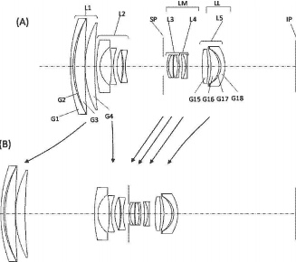 Canon Files Patent For 17-85mm