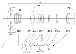 canon patent application