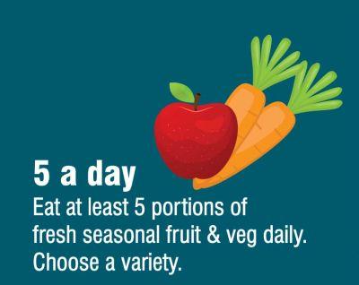 Eat seasonal fruit & veg