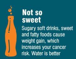 Watch your sugar intake