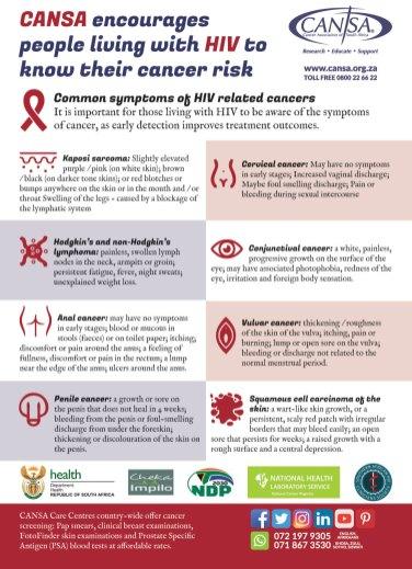 CANSA-HIV-2019-2