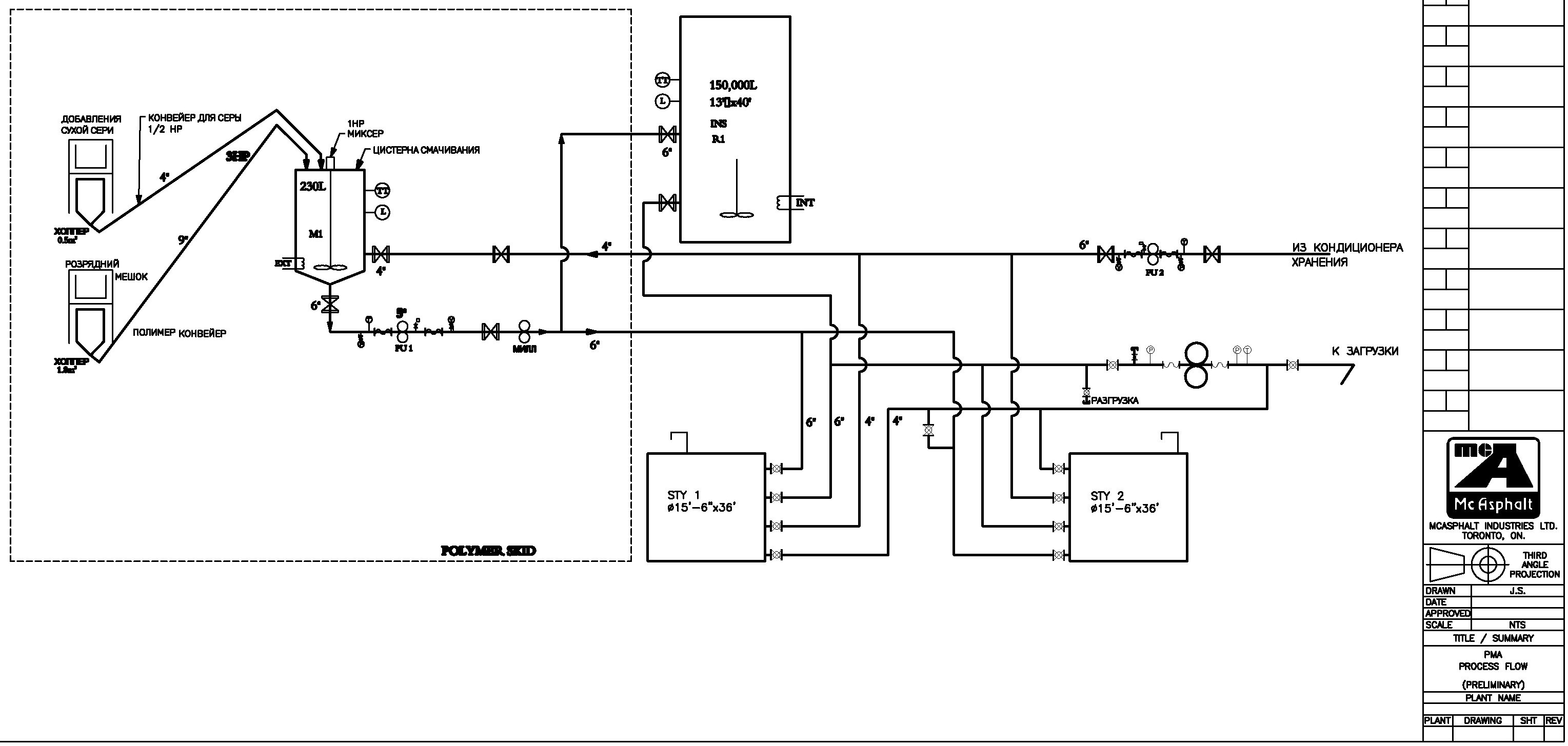 Process And Plant Engineering