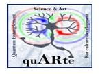 Sei pronto a essere creativo nel mondo quantistico contemporaneo?