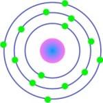 Il REALISMO LOCALE della Scienza Meccanica  e della Meccanica Quantistica