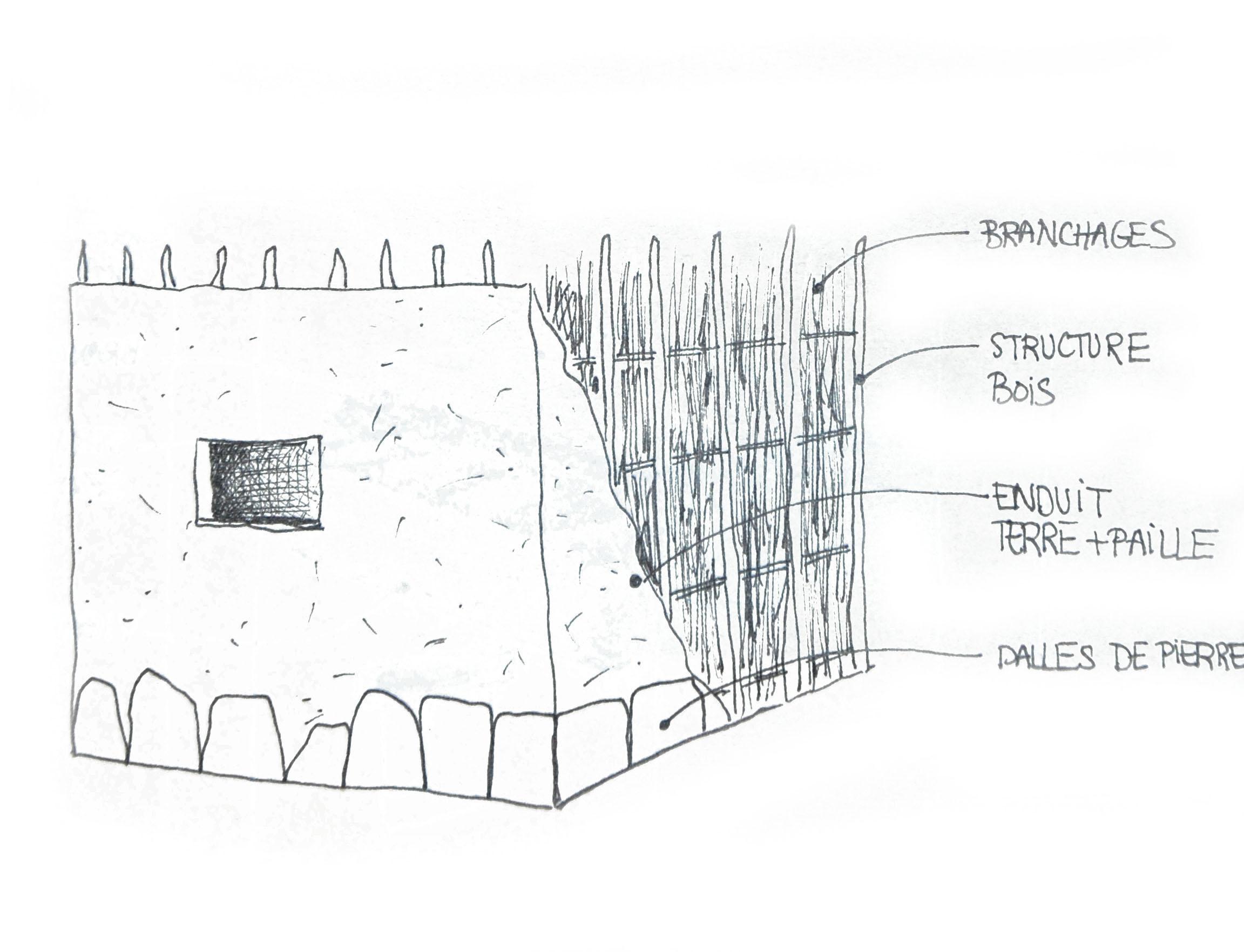 Techniques constructives des anciens Pueblos: Bois, Terre crue et maçonnerie en pierre sèche.
