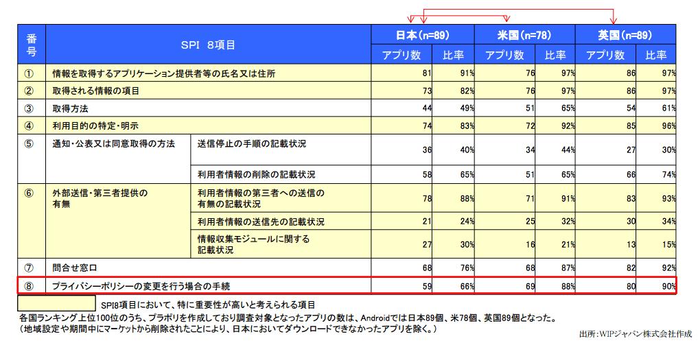 www.soumu.go.jp main_content