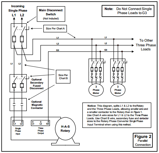 rotary guide 2?resize\\\=510%2C489 three phase converter wiring diagram three phase power for Temco Static Phase Converter at suagrazia.org