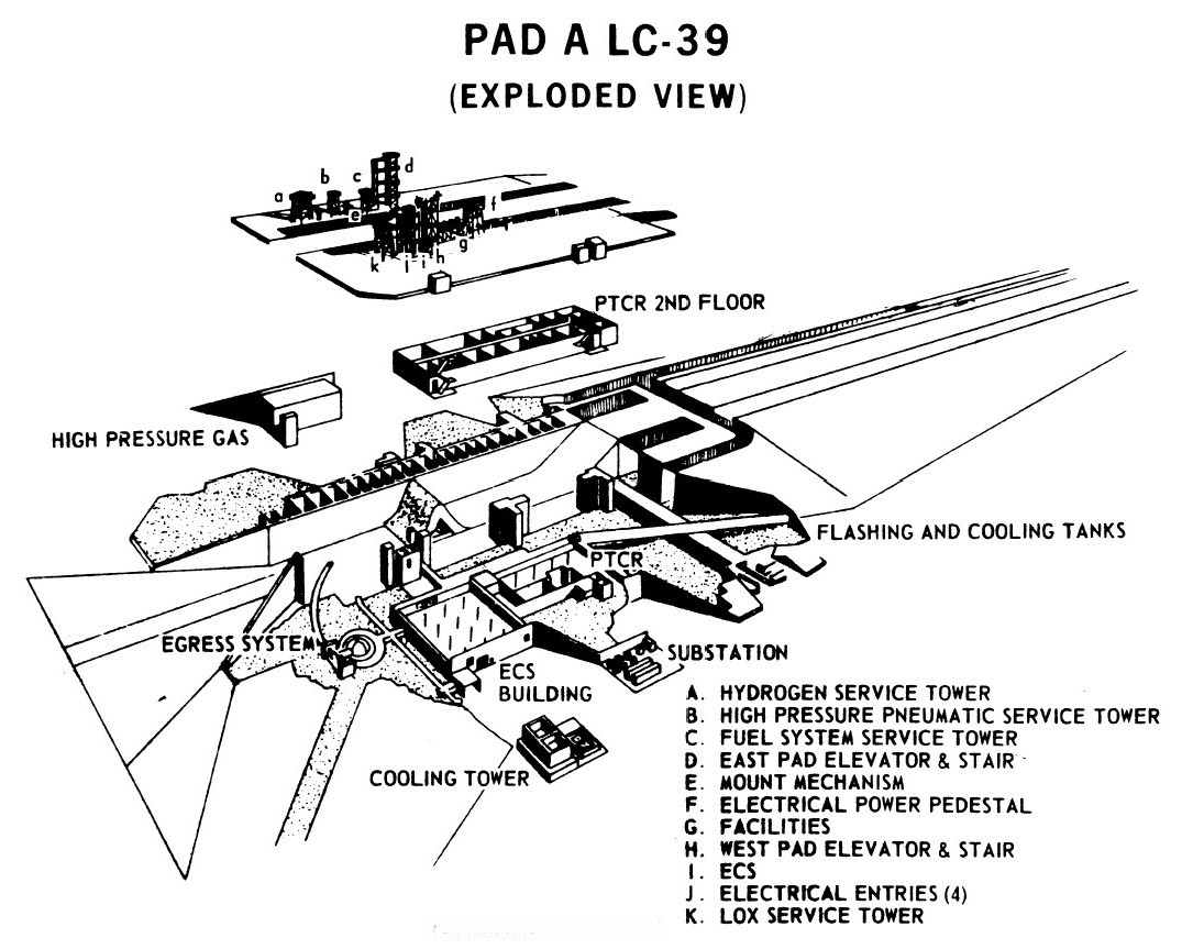 Space Shuttle Launch Pad 39a With Challenger Sts 6 1 144