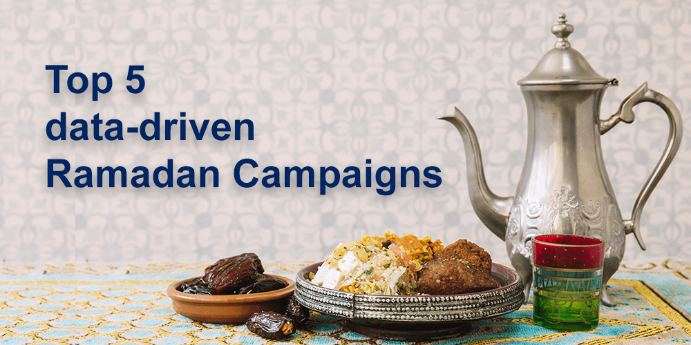 Top Ramadan Campaigns – A Big Opportunity for Retailers