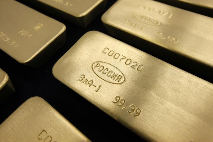Gold Prices Surge as Squeeze on Physical Market Continues By Investing.com