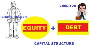 annuity accounting definition