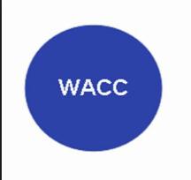 WACC defination