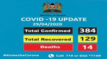 Govt warns against stigmatization of COVID-19 recovered patients