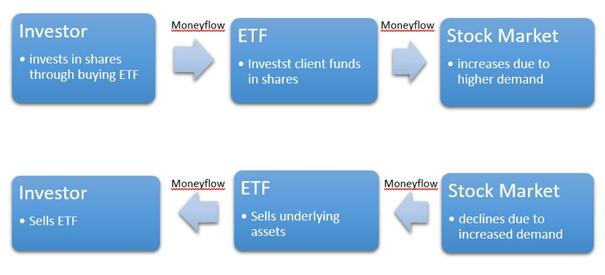 capitalistreview.com