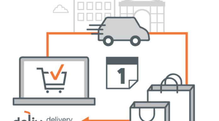 B2B Crowdsourced delivery