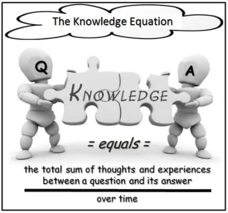 John Stuart Edwards Knowledge equation