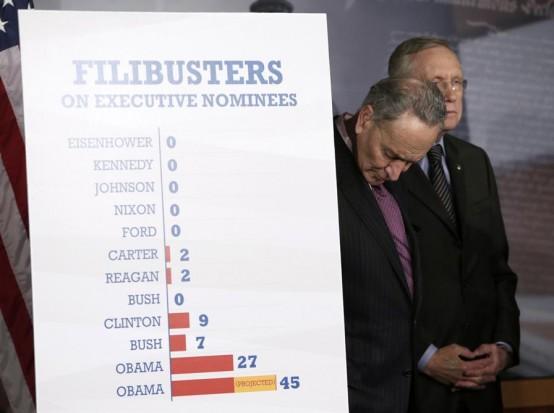 The filibuster debate (Reuters/Gary Cameron)