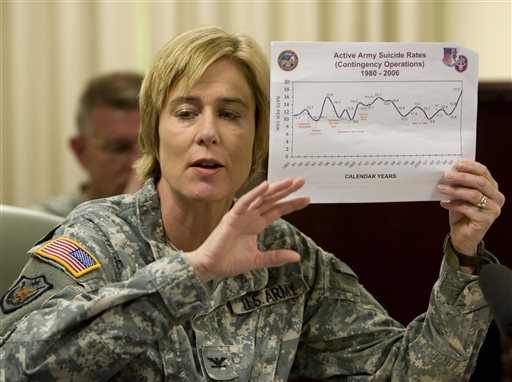 Col. Elspeth Ritchie, a doctor in the Office of the Army Surgeon General.  (AP Photo/J. Scott Applewhite)