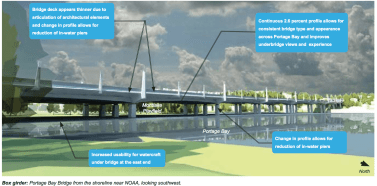 Portage Bay's new non-cabled bridge design