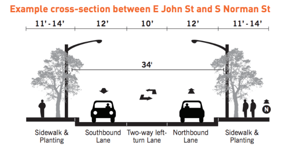 The future of 23rd Ave (Image: SDOT)