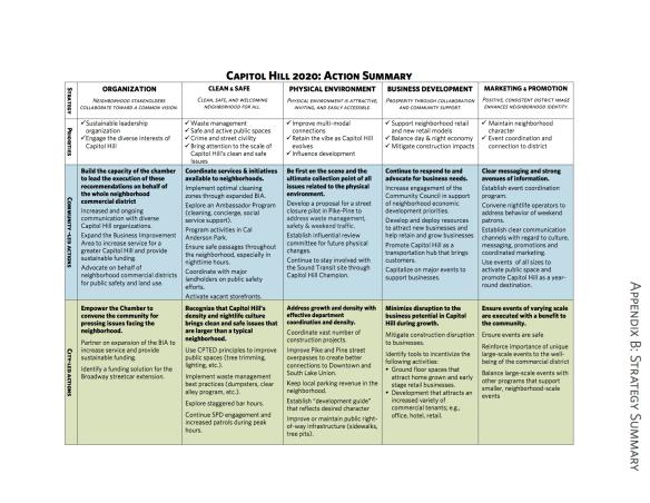 CH2020+Plan+20150513_summary