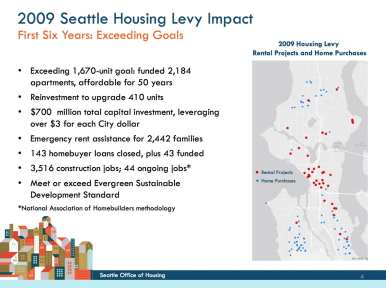 Seattles other big 2016 decision the new housing levy chs screen shot 2016 03 28 at 73209 am malvernweather Choice Image