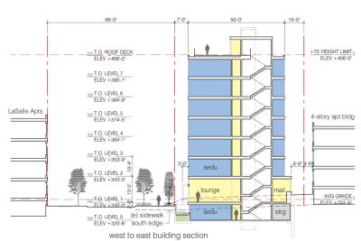 Design review: 102 Harvard Ave E @ Seattle U Admissions & Alumni Comm Bldg- Stuart T Rolfe Room