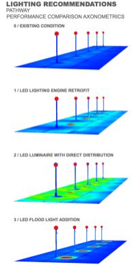 Proposals from the 2015 lighting plan