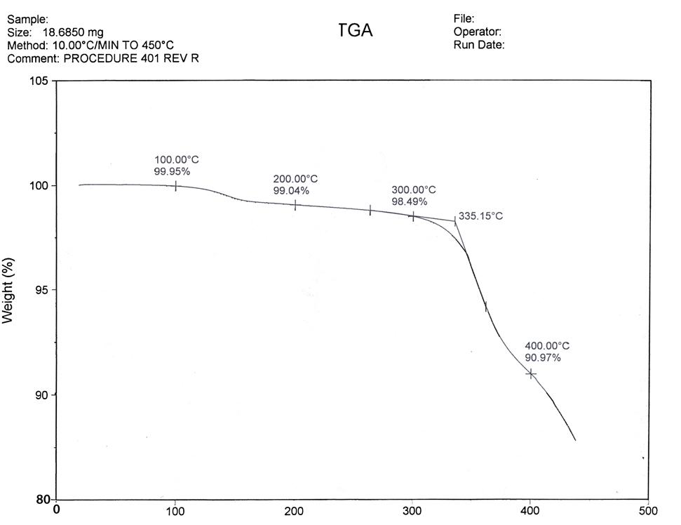 P-N Junction Coating Resin TGA