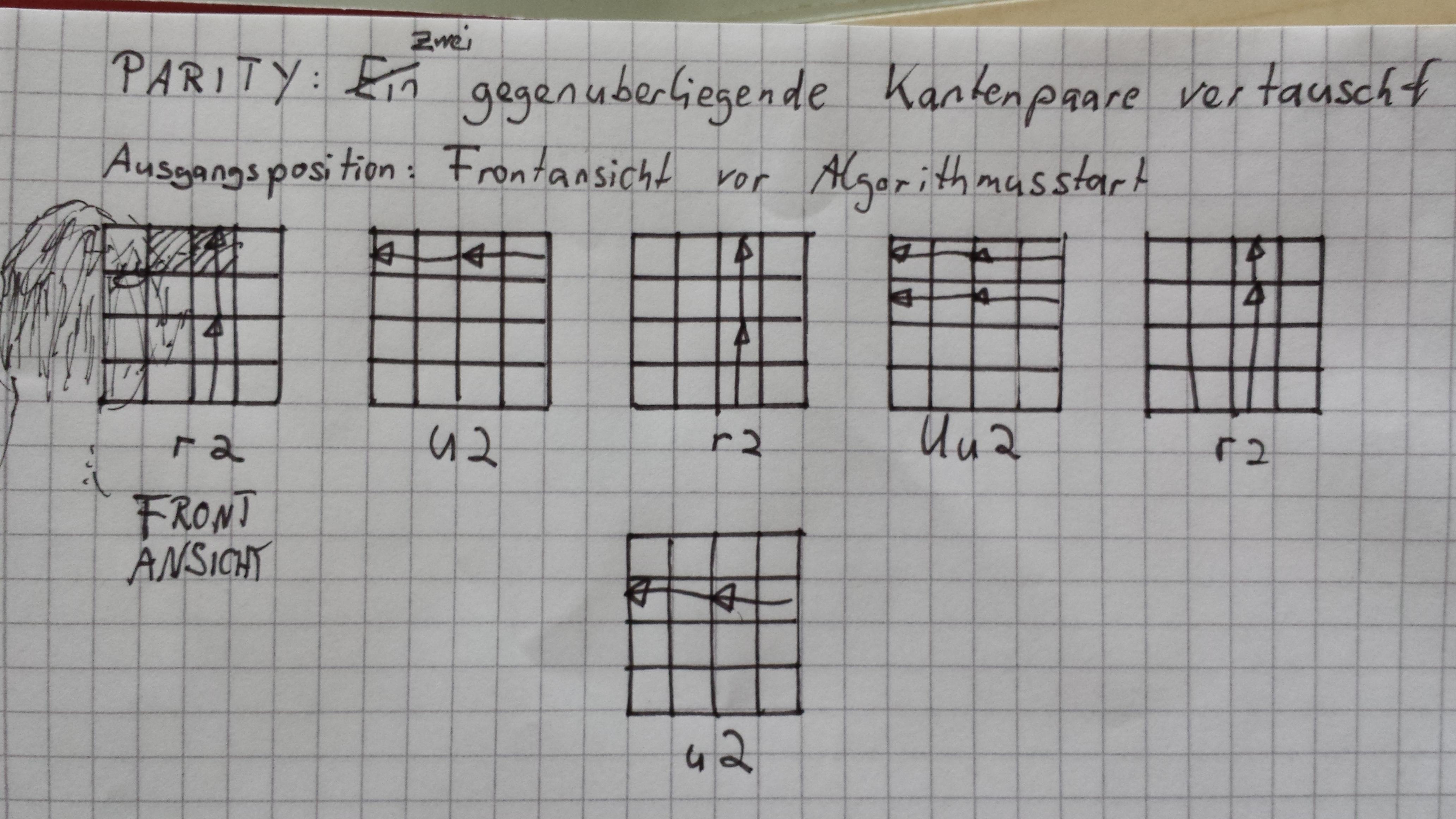 Zauberwurfel 4x4x4 Rubiks Cube Losen Sonderfalle
