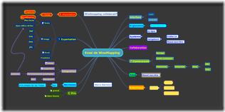 Mind Mapping 2