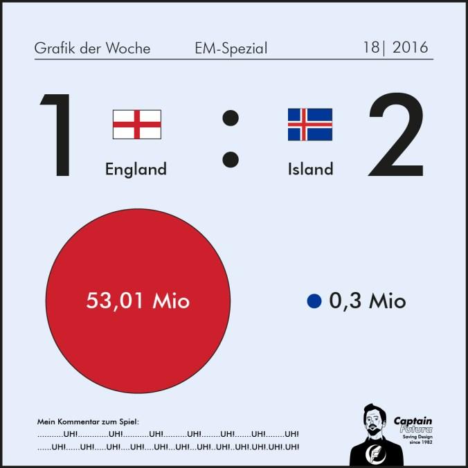 island-England-01