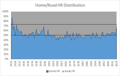 HOME - ROAD HR