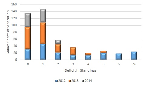yanksoriolesdeficitdistribution
