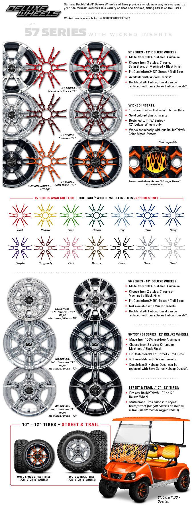 Golf Cart Deluxe Wheels