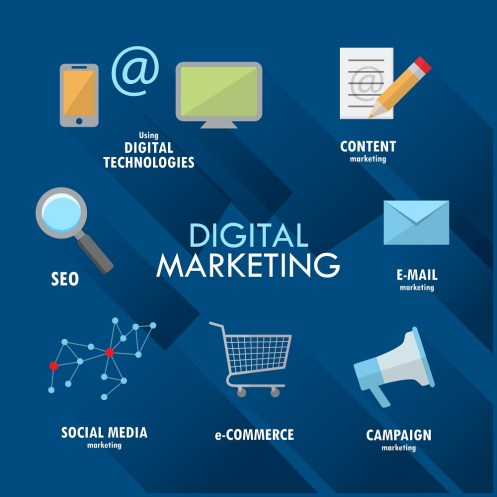 5 Steps to Become a Professional Digital Marketer Aid the student - Best Method For Digital Marketing