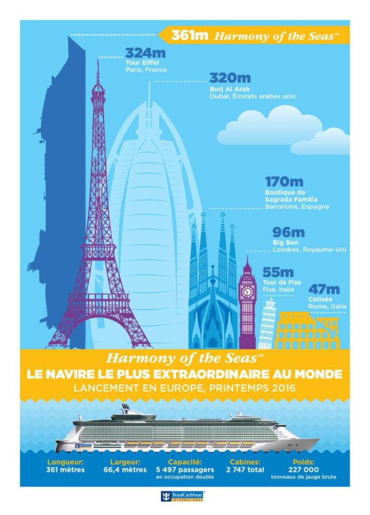 harmony-of-the-seas-infographie-2