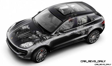 2014 Porsche Macan Turbo and Macan S - Official Debut Photos6