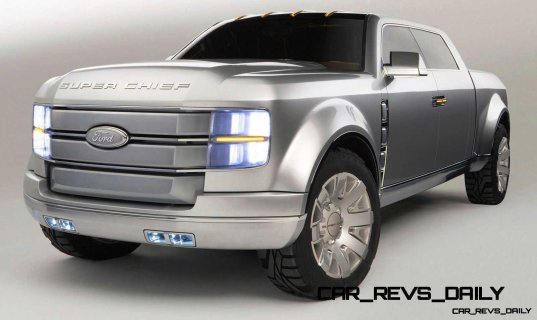 Ford-F-250_Super_Chief_Concept_2006_1600x1200_wallpaper_08