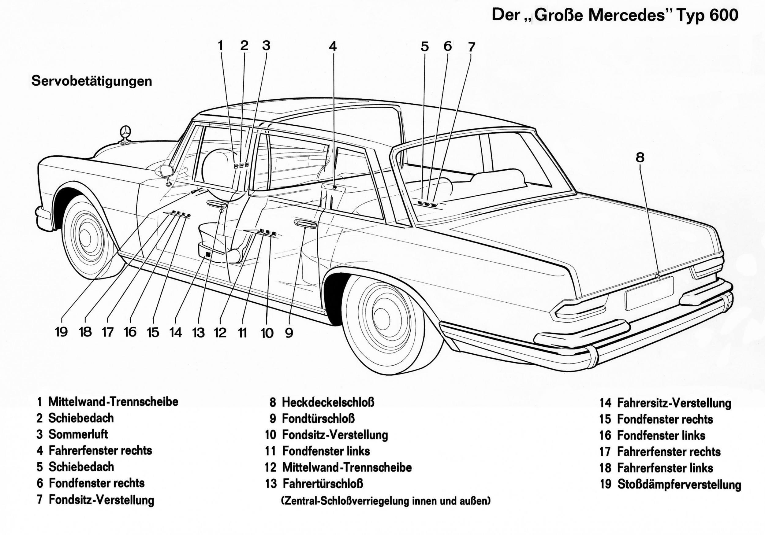 Mercedes Benz S Class Evolution