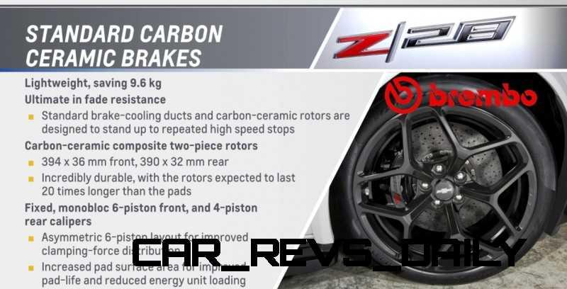 CarRevsDaily.com - 2014 Camaro Z28 High-Res Images and Specs 11