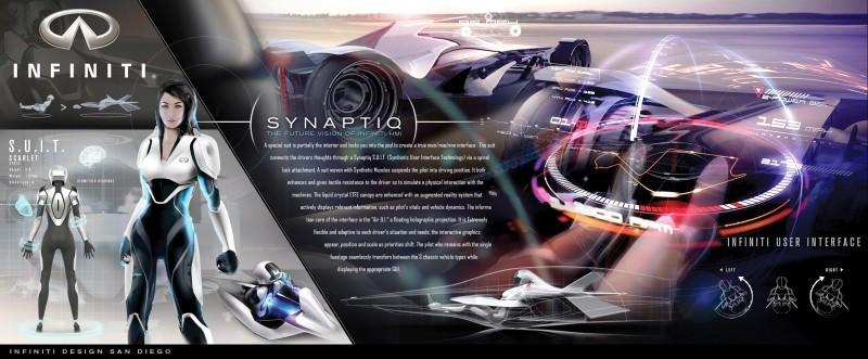 2029 Infiniti Synaptiq 1