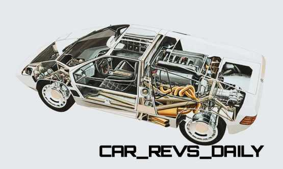 Mercedes-Benz Gullwing Supercar Evolution 57 copy
