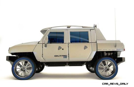 Concept Flashback - 2005 Fiat OLTRE 15