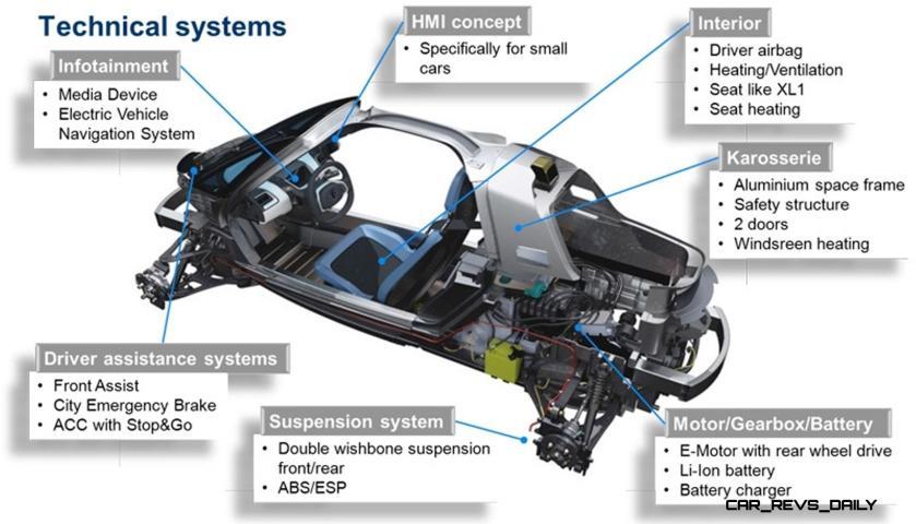 2011 Volkswagen NILS 7